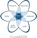canmeds_diagram_e