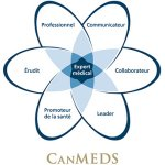 canmeds_diagram_f